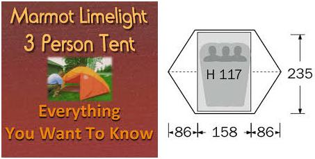 Marmot Limelight 3 Features  sc 1 st  Big Agnes Angel Springs & Marmot Limelight 3 | Best 3 Person 3 Season Backpacking Tent